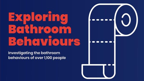 Exploring Bathroom Behaviours